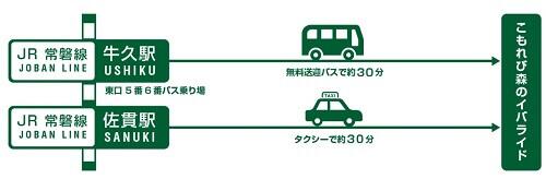 イバライドアクセス_電車